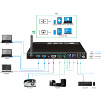 Deltacoimp  18G 4x1 AV Prezentacijų komutatorius, AirPlay / Miracast, 2x HDMI, USB-C, RS232, juodas / SCU41-BYOD